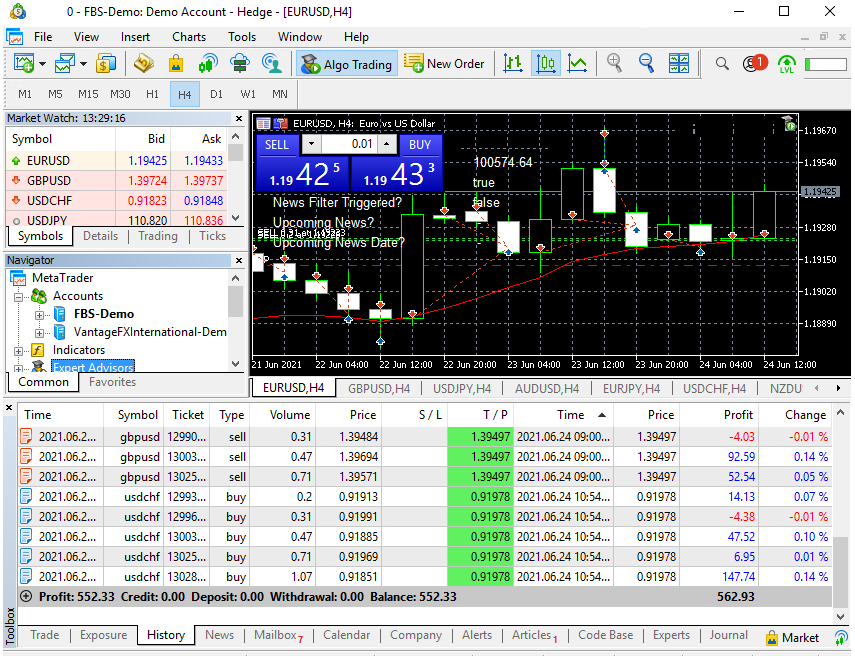 What is Forex Robot and how to use them in Forex Trading